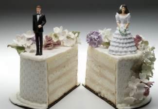 gray divorce california